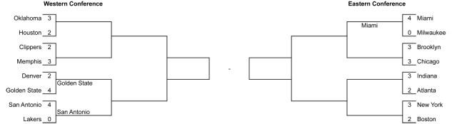schema playoff.xls