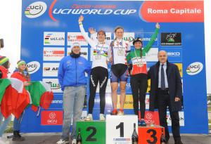 Coppa del Mondo ciclocross Roma