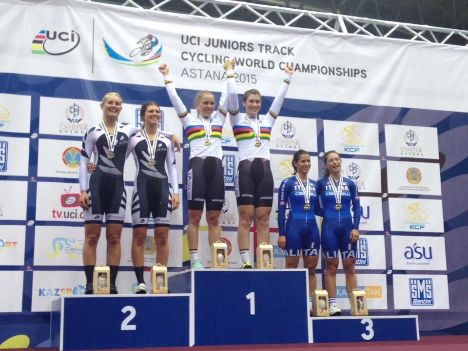 Mondiali pista juniores