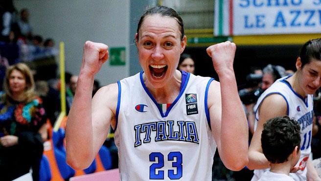 Kathrin Ress, Italia Montenegro, Eurobasket women 2017