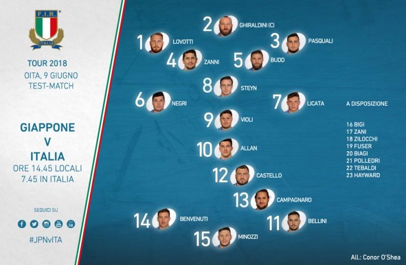 """Test match Giappone vs Italia, O'Shea Sun: """"Siamo qui per vincere"""""""