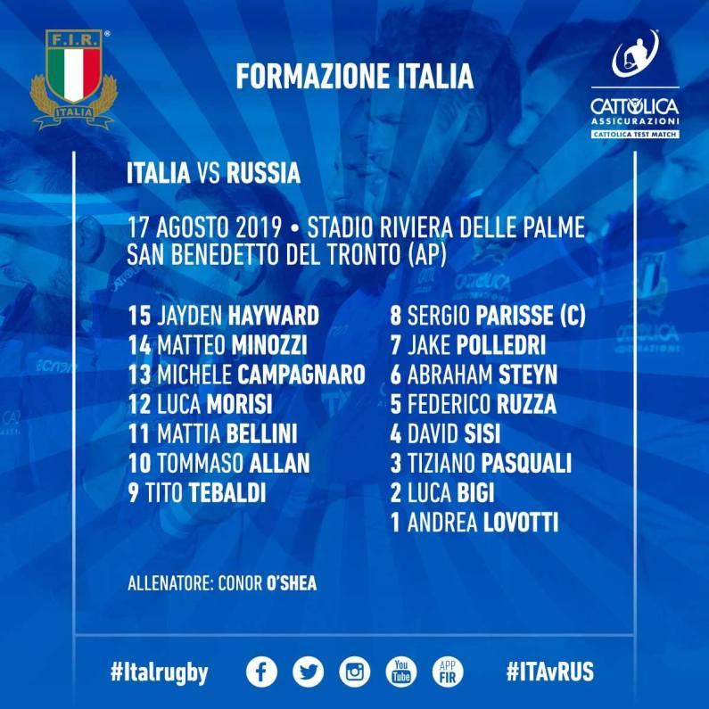 Test Match Italia v Russia: ecco il XV titolare per la Russia