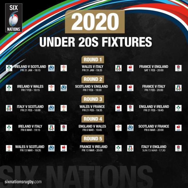 Sei nazioni U20