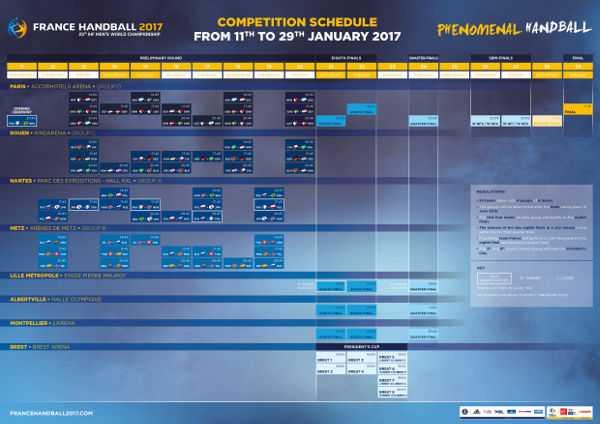 Wm Qualifikation 2017 Spielplan