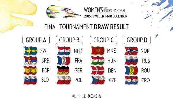 """Handball EM 2016 Schweden: Deutschland mit """"Losglück"""" und Entwicklungschance - Foto: EHF Media"""