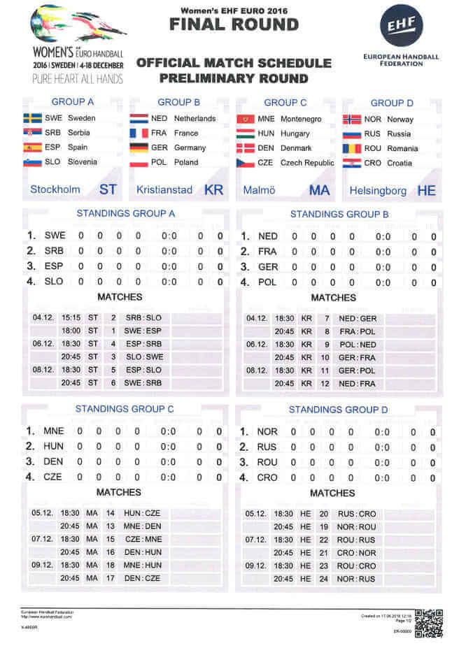 handball wm schweden