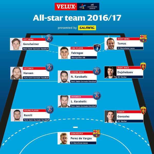 Handball VELUX EHF FINAL4: Champions League All-Star-Team - Foto: EHF Media