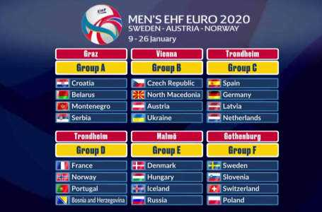 Em 2020 Deutschland