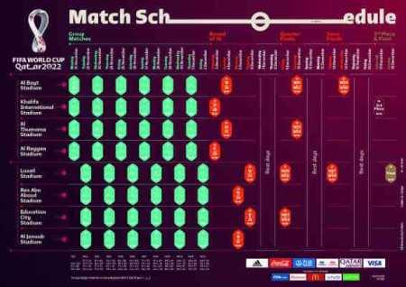 Fußball WM 2022 Spielplan - Quelle: FIFA