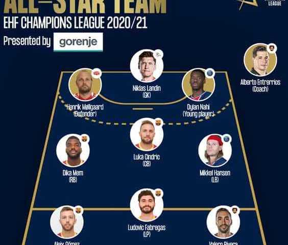 Handball EHF Champions League Männer All-Star-Team 2020/2021 - Copyright: EHF Media