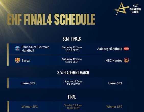 Handball EHF Final4 2021 Spielplan - Copyright: EHF Media