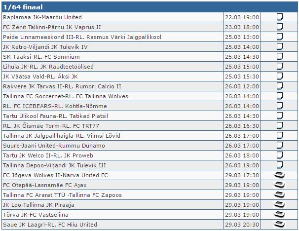 Расписание игр 1/64 финала Малого кубка Эстонии 2017