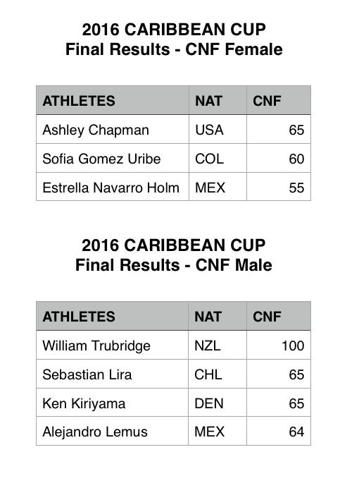 caribbean-cnf