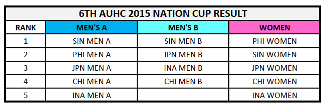 nationfinals