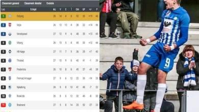 Photo of Adi Petre e lider cu Esbjerg după golul său cu numărul 10