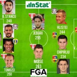 """UTA are cinci fotbaliști în formația turului, conform InStat! Arădeanul Hlistei apare și el în primul """"11"""", ca și alți doi fotbaliști impresariați de Apostu"""