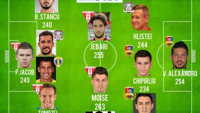 """Photo of UTA are cinci fotbaliști în formația turului, conform InStat! Arădeanul Hlistei apare și el în primul """"11"""", ca și alți doi fotbaliști impresariați de Apostu"""