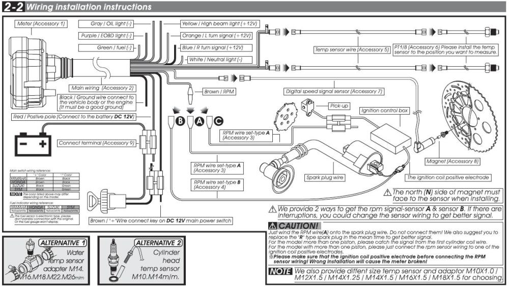 medium resolution of  yamaha fz6 service manual naked the sequel wiring jpg