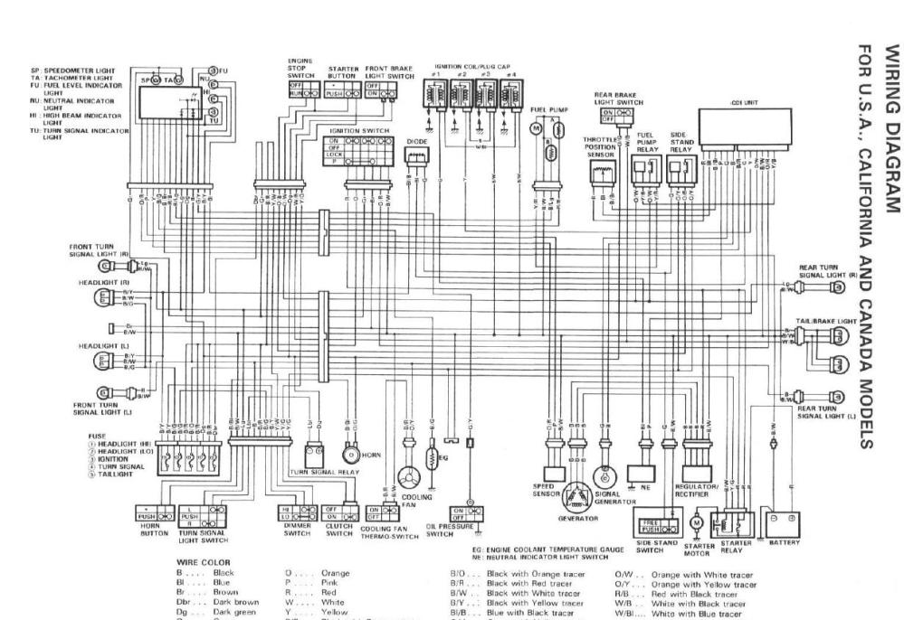medium resolution of suzuki gsxr 400 wiring diagram wiring diagrams scematic suzuki lt 80 wiring diagram 2001 suzuki gsxr 750 wiring diagram