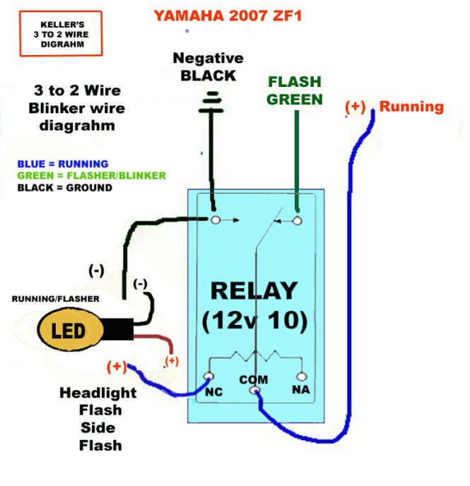 wiring diagram for motorcycle blinkers wiring indicator flasher relay wiring diagram wiring diagram on wiring diagram for motorcycle blinkers