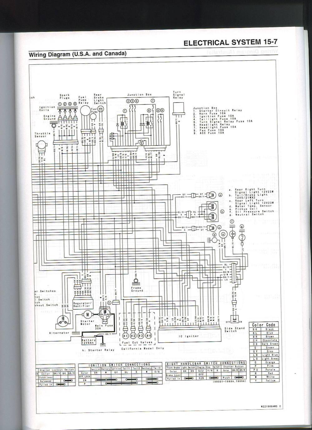 medium resolution of cbr 929 rr wiring diagram simple wiring diagram schemacbr 929 wiring diagram wiring library suzuki sv650