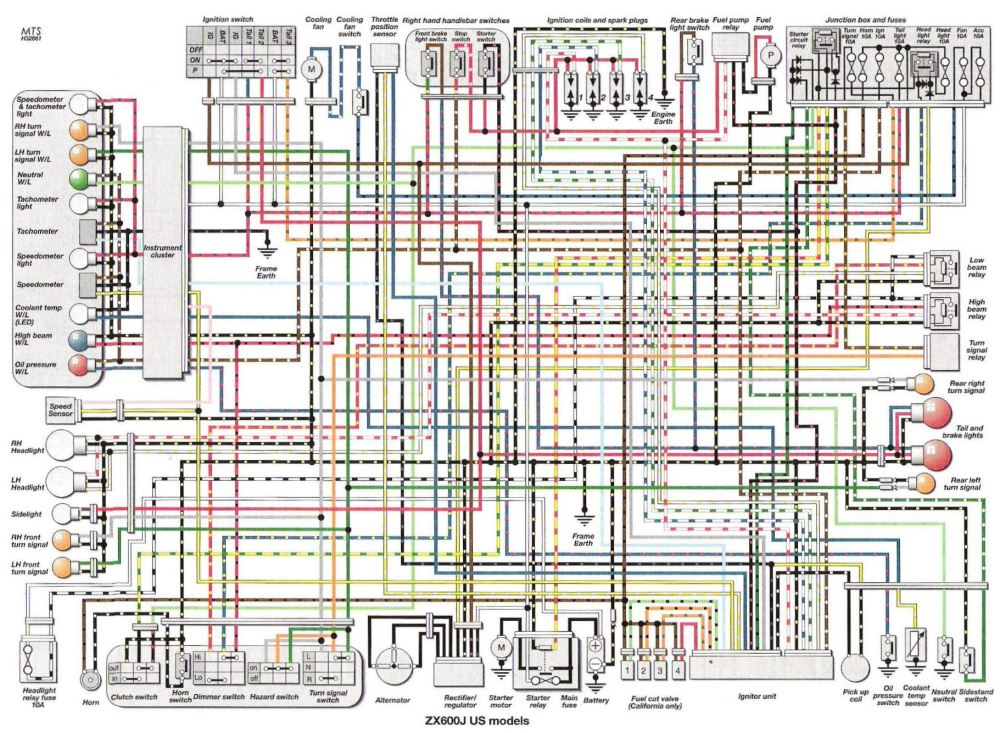 medium resolution of 2000 gsxr 600 wiring diagram wiring schematic data rh 52 american football ausruestung de 2005 gsxr 1000 wiring diagram 2005 suzuki gsxr 600 wiring diagram