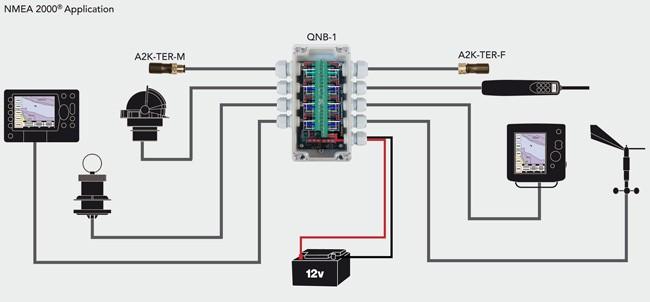 NMEA 2000 Quick Network Block Actisense QNB-1-PMW