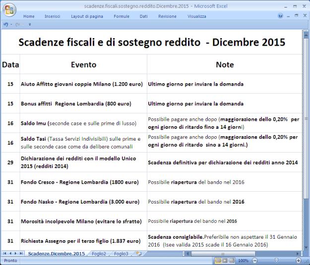 scadenze.fiscali.sostegno.reddito.2015