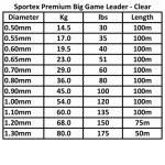 Big-Game-Leader-table