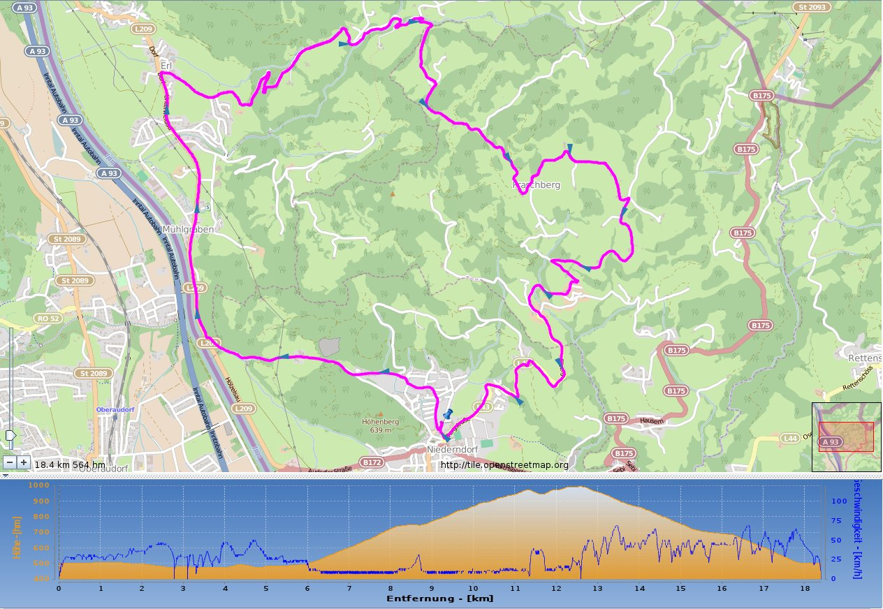 Tourentip-RR: Praschberg, Niederndorferberg – kurze Feierabendrunde