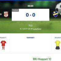 T12 Sporting Kristina - BK Hoppet YJ