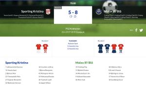 Läs mer om artikeln P12 Sporting Kristina – Malax IF/Blå 5-8 (3-2)