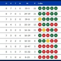 T12 Sarjaottelu I-JBK YJ-Sporting Kristina, 3-5