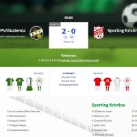 KPV/Akatemia - Sporting Kristina 2-0 (2-0)