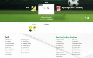 Read more about the article PeIK – Sporting Kristina Academy