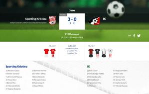 Read more about the article P12 voittivat IKn Lapväärtissä