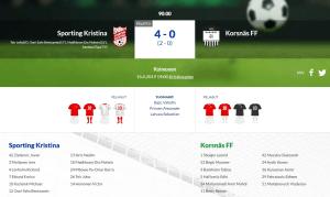 Läs mer om artikeln Sporting Kristina – Korsnäs FF 4-0 (2-0)