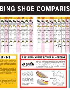 View la sportiva climbing shoe comparison chart also sizing and technology rh