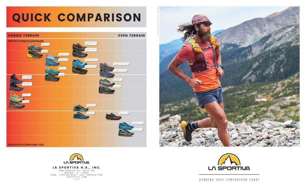 medium resolution of view la sportiva mountain running shoe quick comparison graph