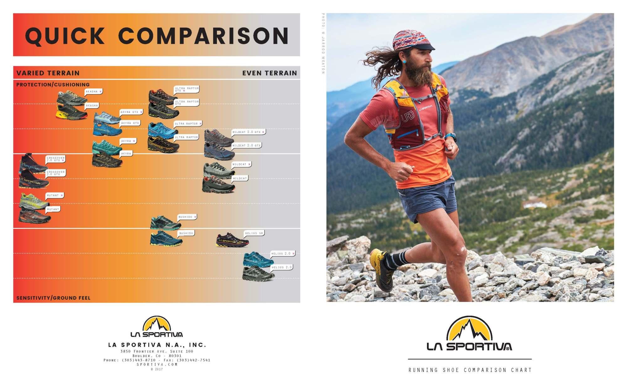 hight resolution of view la sportiva mountain running shoe quick comparison graph