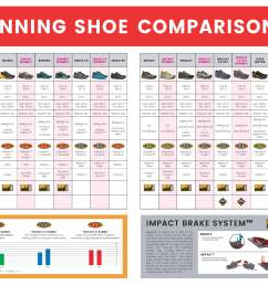 view la sportiva mountain running shoe comparison chart [ 3654 x 2233 Pixel ]
