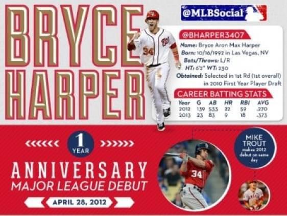 bryce-harper-infographic-crop