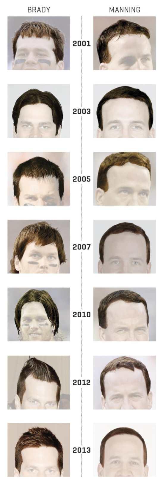 tom-brady-peyton-manning-hair-timeline