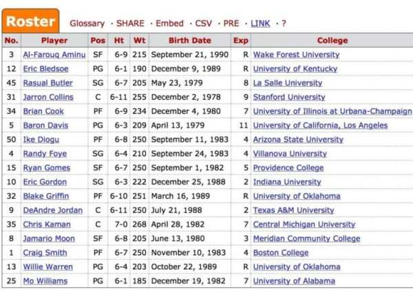 clippers-roster