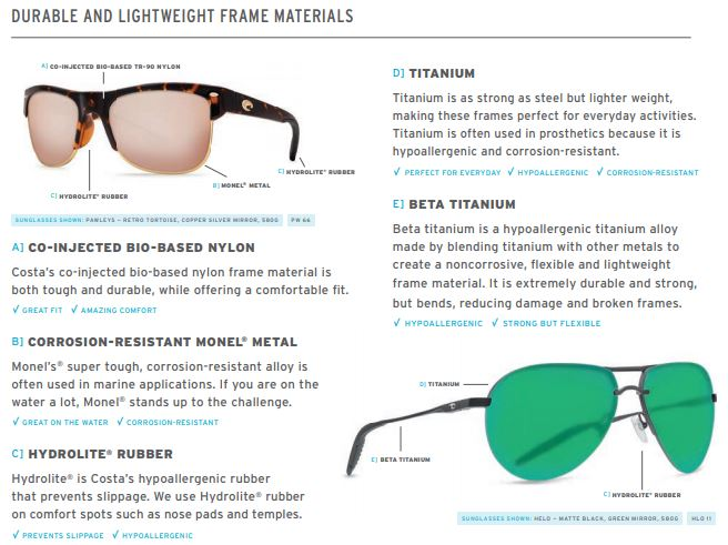 8a567161cc63 Costa Sunglasses Buyers Guide: Everything You Need to Know | SportRx