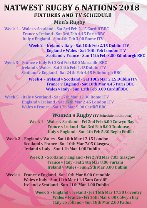 Natwest 6 Nations Fixtures and TV Schedule 2018