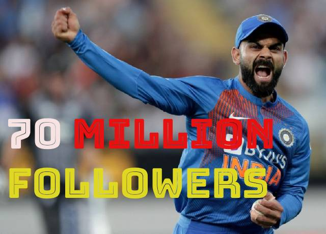 Kohli Becomes First Indian Celebrity to Reach 70 Million Followers on Instagram