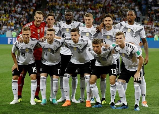 UEFA EURO 2020 : Germany squad announced