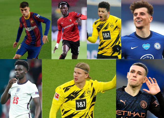 10 best young footballers in the world at present