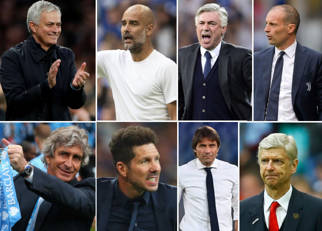 Highest Spending Managers In 21st Century
